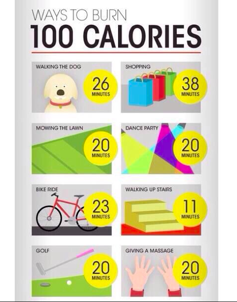 Ways To Burn 100 Calories | primefiftydotcom